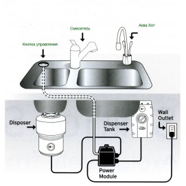 In Sink Erator Evolution 100